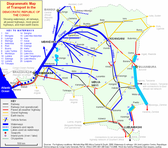 Transport in the Democratic Republic of the Congo